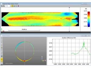 Anàlisis del núvol de punts obtingut.